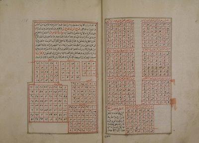 al-buni-magic-squares